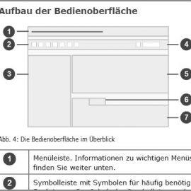 benutzerfreundliche software und dokumentation