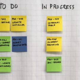 Agiles Taskboard